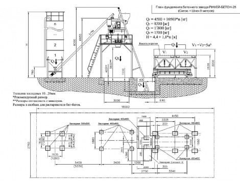 Бетонный завод Рифей-Бетон-25